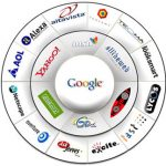 search engine marketing 150x150 - Kỹ thuật marketing website
